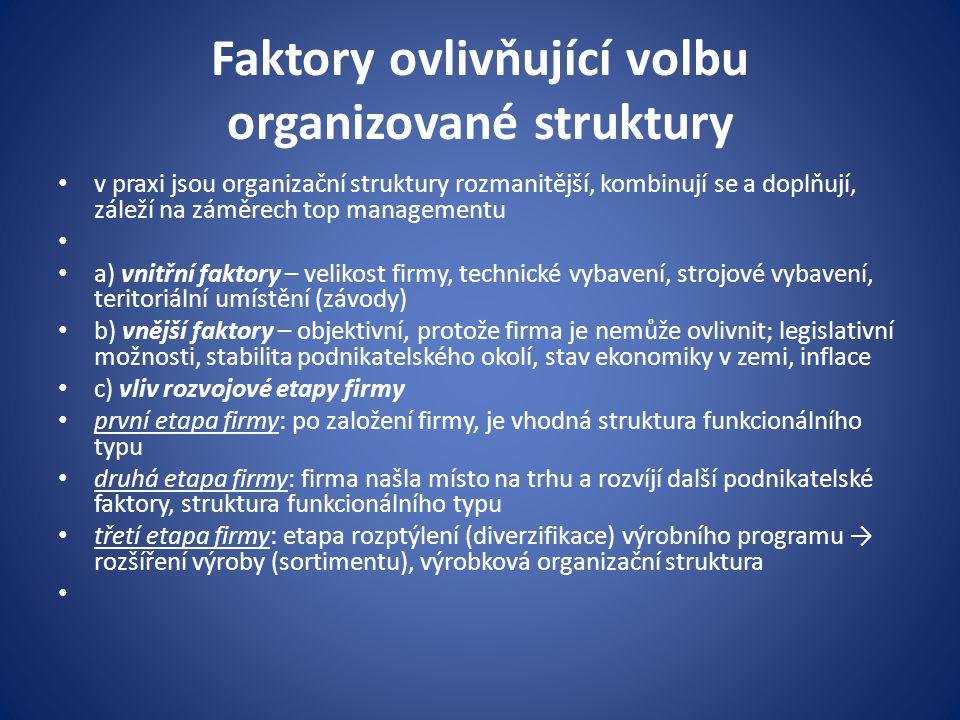 Faktory ovlivňující volbu organizované struktury v praxi jsou organizační struktury rozmanitější, kombinují se a doplňují, záleží na záměrech top mana