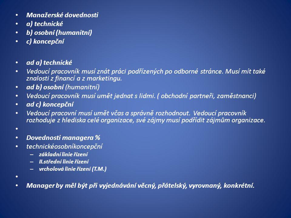 Manažerské dovednosti a) technické b) osobní (humanitní) c) koncepční ad a) technické Vedoucí pracovník musí znát práci podřízených po odborné stránce