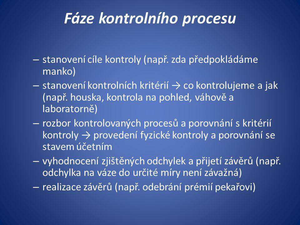 Fáze kontrolního procesu – stanovení cíle kontroly (např. zda předpokládáme manko) – stanovení kontrolních kritérií → co kontrolujeme a jak (např. hou