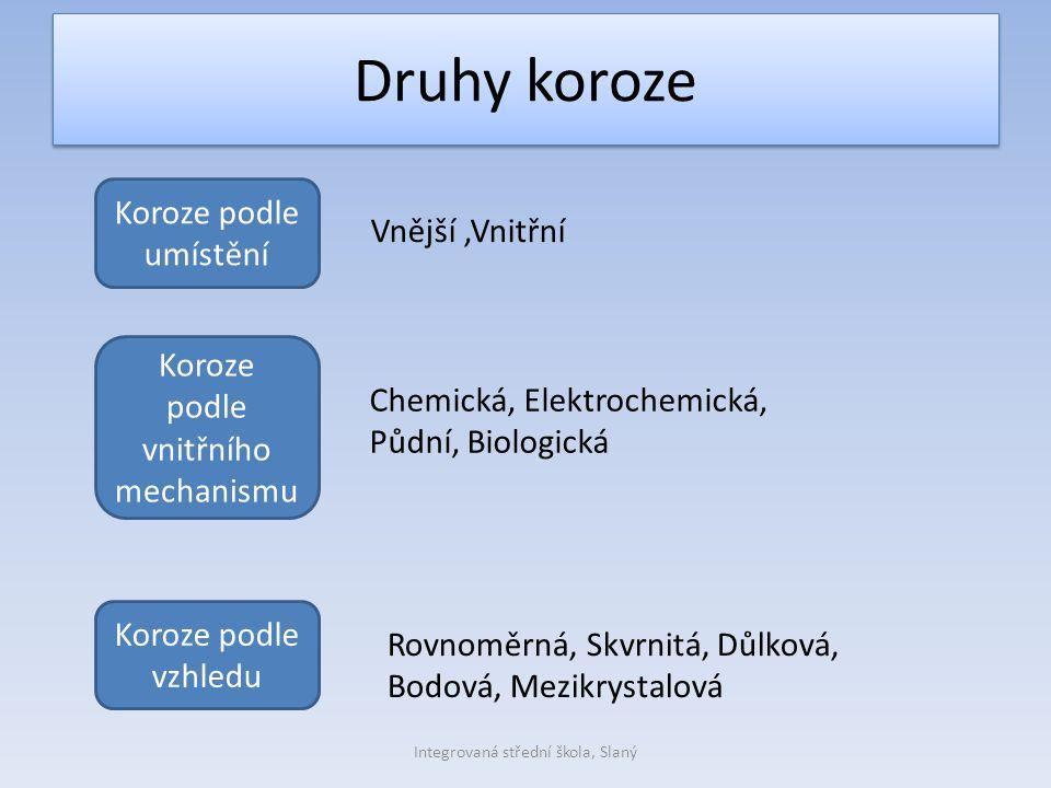 Druhy koroze Koroze podle umístění Vnější,Vnitřní Koroze podle vnitřního mechanismu Koroze podle vzhledu Chemická, Elektrochemická, Půdní, Biologická