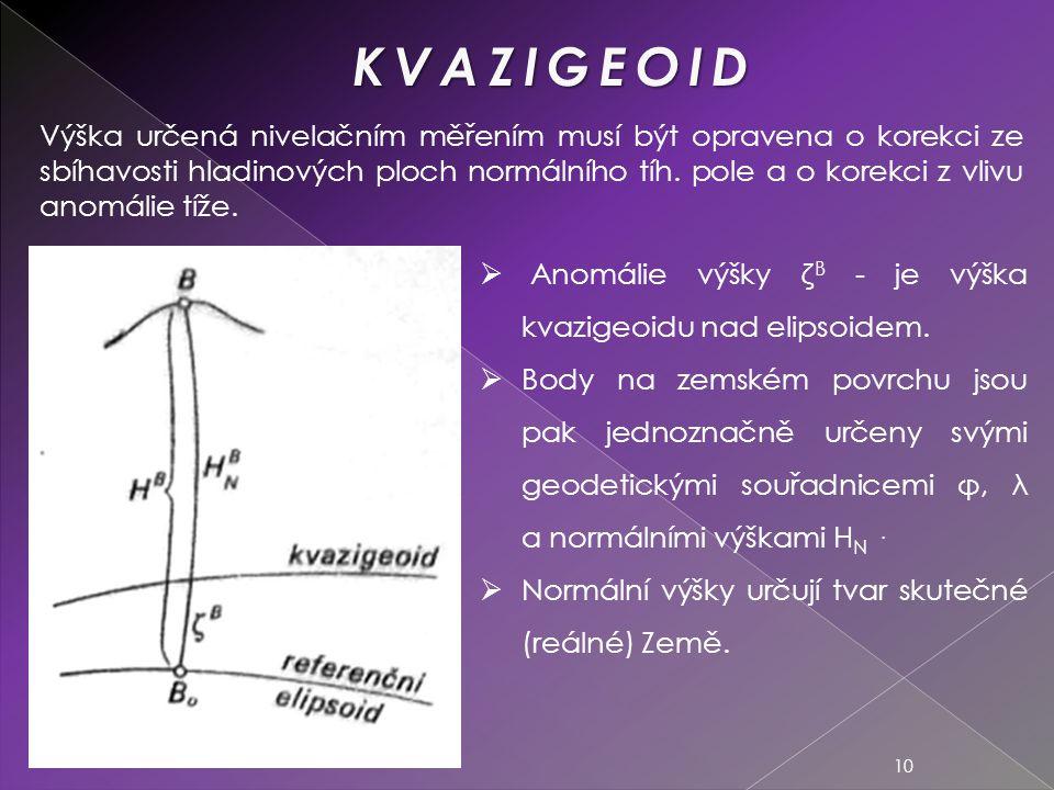 10  Anomálie výšky ζ B - je výška kvazigeoidu nad elipsoidem.