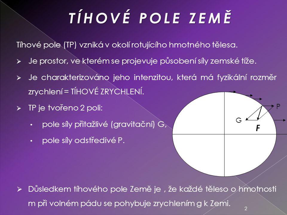 Tíhové pole (TP) vzniká v okolí rotujícího hmotného tělesa.  Je prostor, ve kterém se projevuje působení síly zemské tíže.  Je charakterizováno jeho