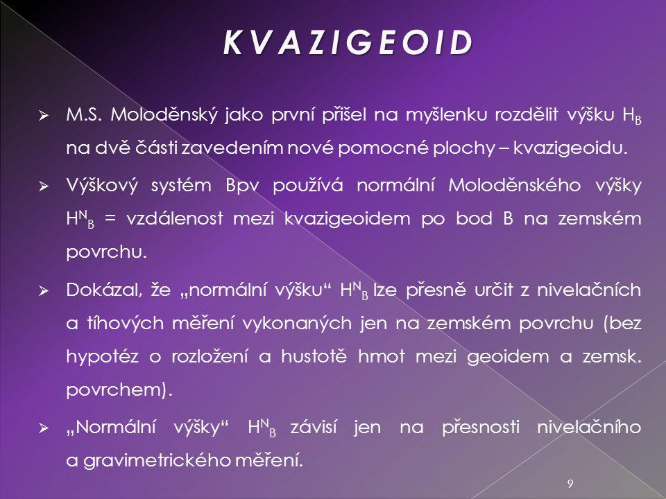  M.S. Moloděnský jako první přišel na myšlenku rozdělit výšku H B na dvě části zavedením nové pomocné plochy – kvazigeoidu.  Výškový systém Bpv použ