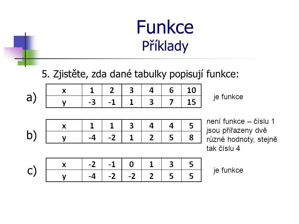 Funkce Příklady 5. Zjistěte, zda dané tabulky popisují funkce: a) b) c) je funkce není funkce – číslu 1 jsou přiřazeny dvě různé hodnoty, stejně tak č