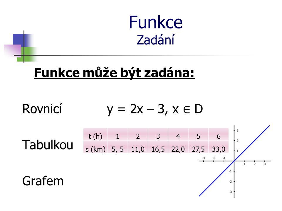 Funkce Příklady Rovnice:s = v · t => s = 18 · t Tabulka: 18 36 5472 90 108