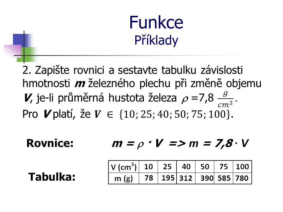 Funkce Příklady 3. Sestavte tabulku, do níž zapíšete deset hodnot funkcí: