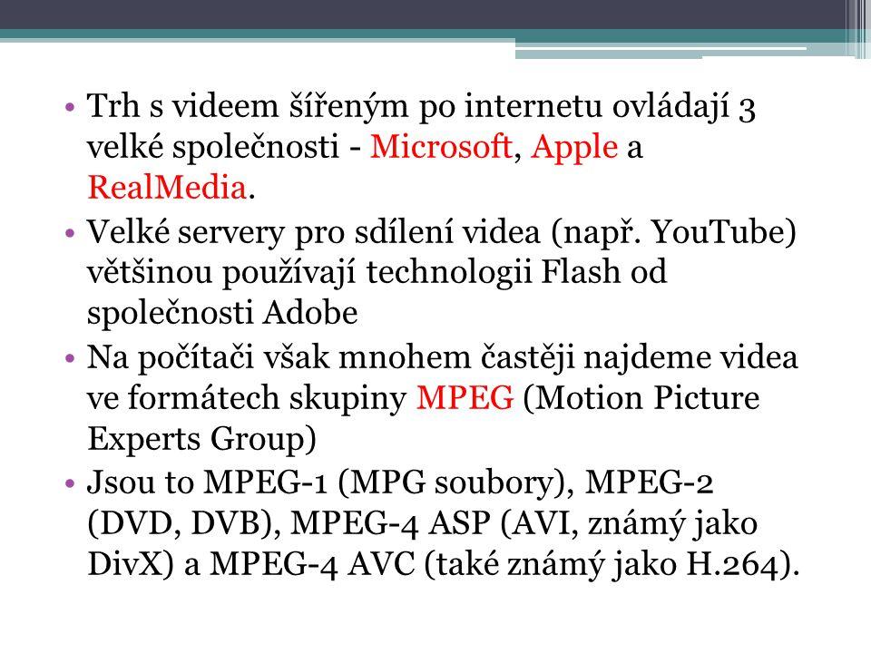 Jak tedy přehrávání videa vlastně funguje.