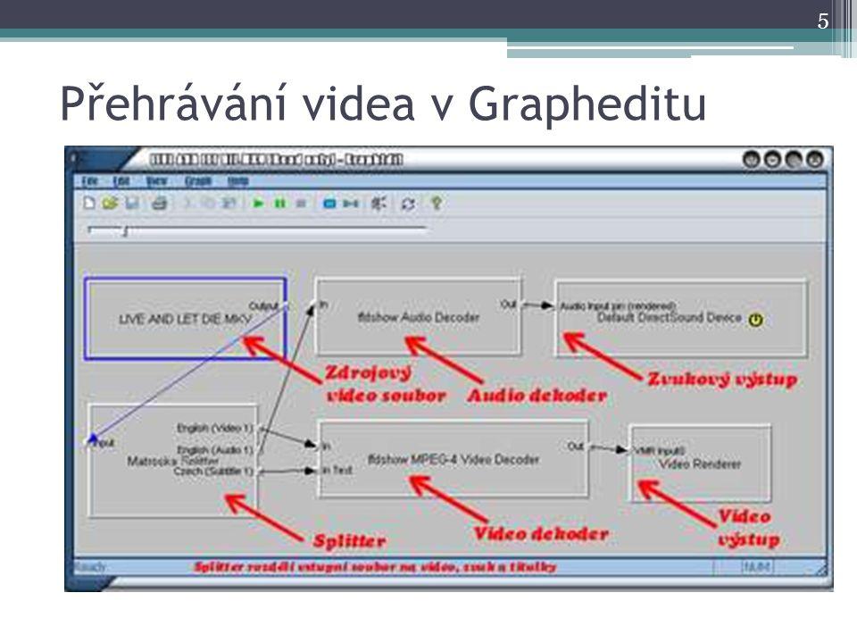 Přehrávání videa v Grapheditu 5