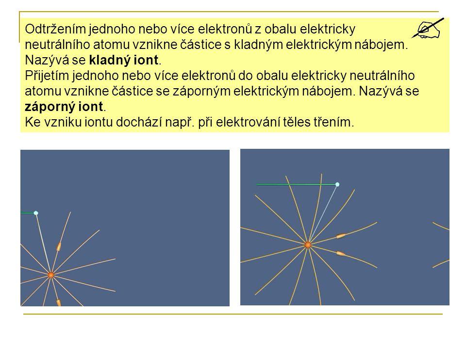 Odtržením jednoho nebo více elektronů z obalu elektricky neutrálního atomu vznikne částice s kladným elektrickým nábojem. Nazývá se kladný iont. Přije