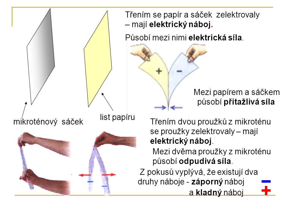 mikroténový sáček list papíru Třením se papír a sáček zelektrovaly – mají elektrický náboj. Působí mezi nimi elektrická síla. Mezi papírem a sáčkem pů