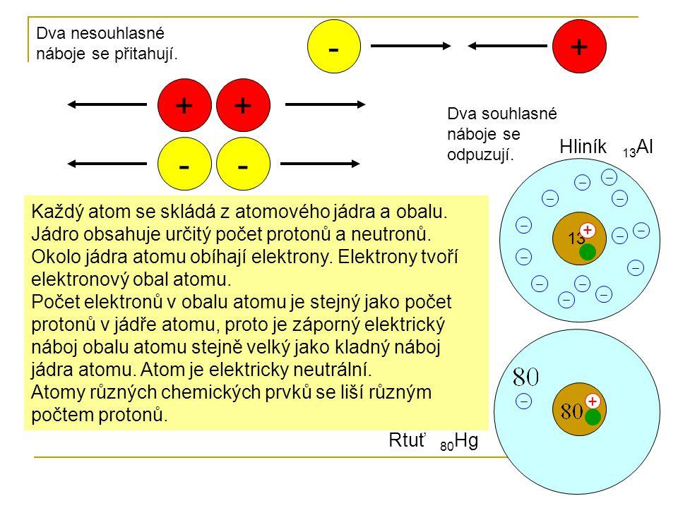 Každý atom se skládá z atomového jádra a obalu. Jádro obsahuje určitý počet protonů a neutronů. Okolo jádra atomu obíhají elektrony. Elektrony tvoří e