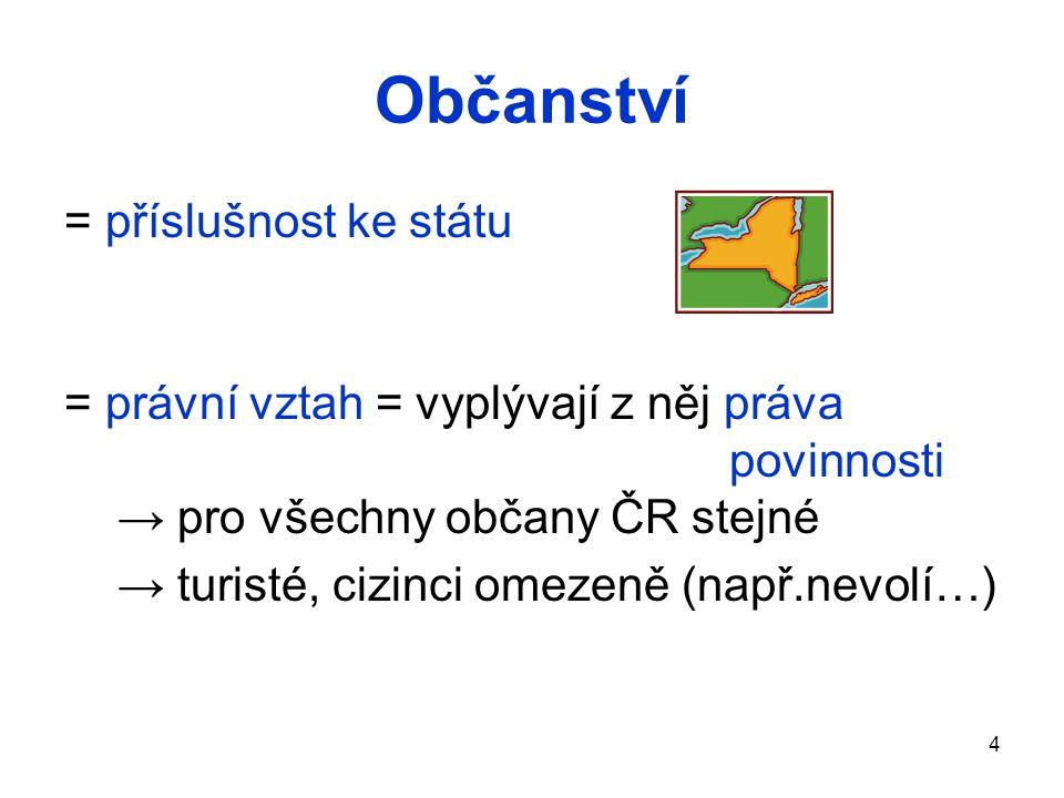 4 Občanství = příslušnost ke státu = právní vztah = vyplývají z něj práva povinnosti → pro všechny občany ČR stejné → turisté, cizinci omezeně (např.nevolí…)