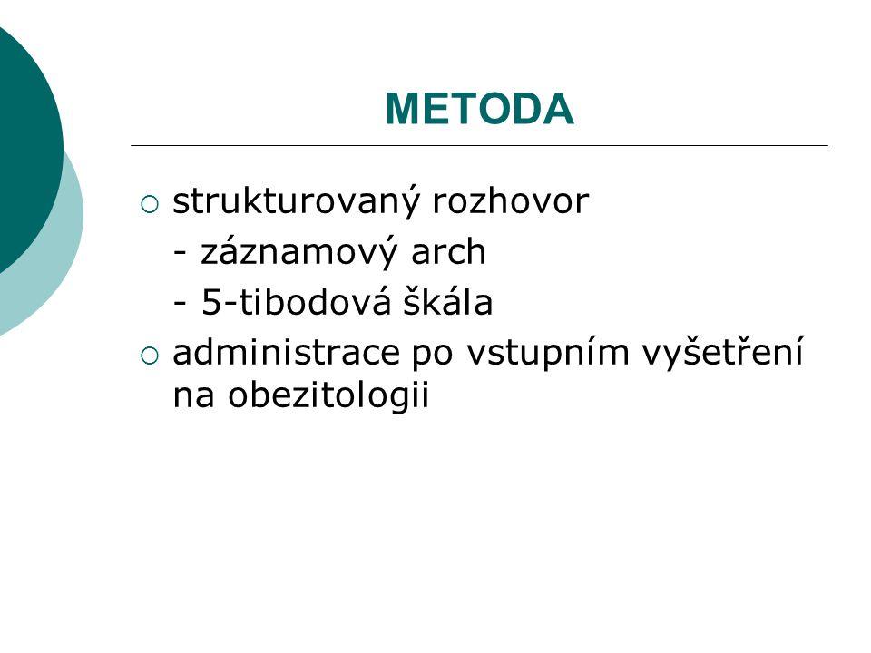 METODA  strukturovaný rozhovor - záznamový arch - 5-tibodová škála  administrace po vstupním vyšetření na obezitologii