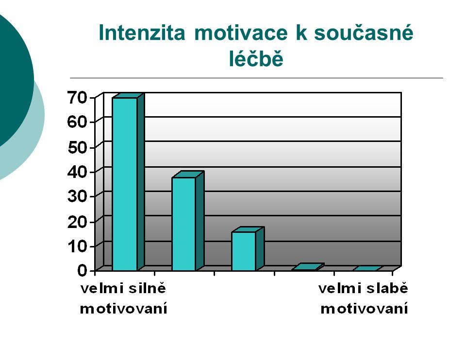 Intenzita motivace k současné léčbě