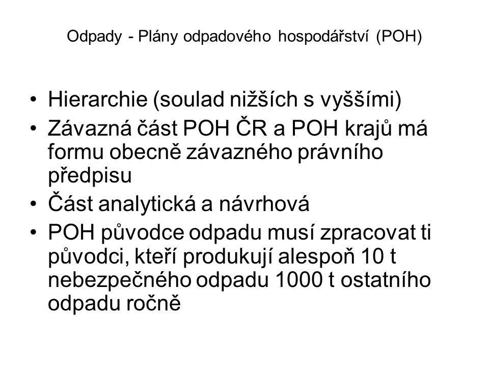 Odpady - Plány odpadového hospodářství (POH) Hierarchie (soulad nižších s vyššími) Závazná část POH ČR a POH krajů má formu obecně závazného právního