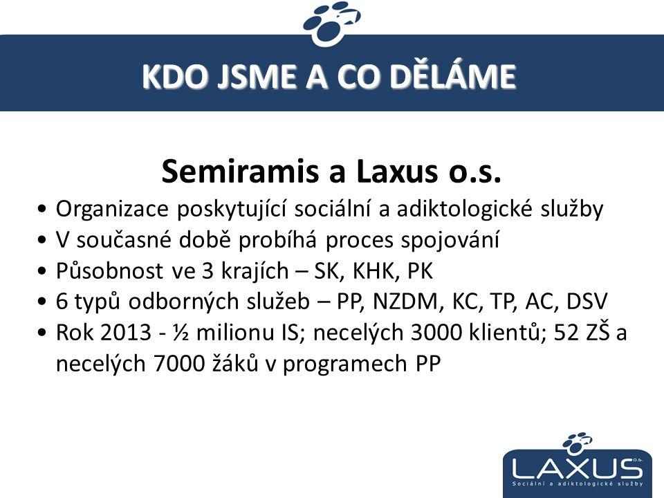 KDO JSME A CO DĚLÁME Semiramis a Laxus o.s. Organizace poskytující sociální a adiktologické služby V současné době probíhá proces spojování Působnost