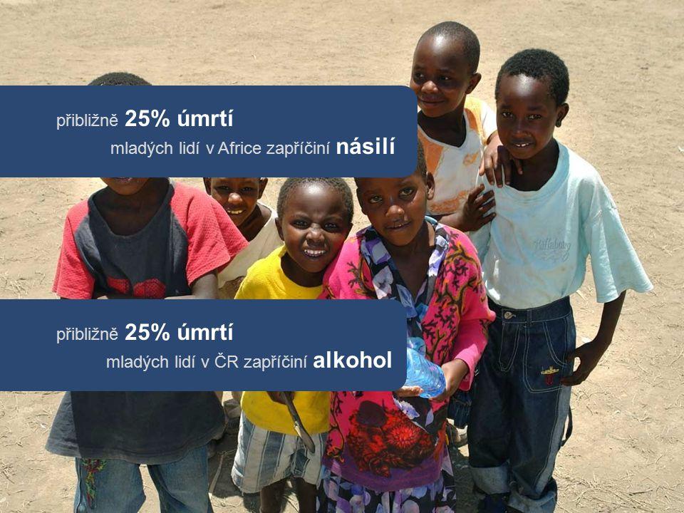 přibližně 25% úmrtí mladých lidí v Africe zapříčiní násilí přibližně 25% úmrtí mladých lidí v ČR zapříčiní alkohol