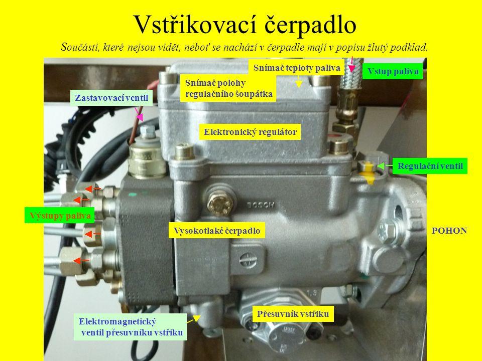 Vstřikovací čerpadlo S oučásti, které nejsou vidět, neboť se nachází v čerpadle mají v popisu žlutý podklad.