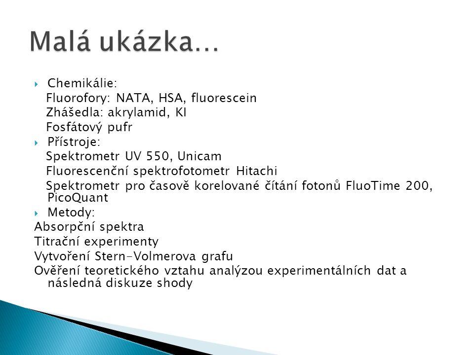  Chemikálie: Fluorofory: NATA, HSA, fluorescein Zhášedla: akrylamid, KI Fosfátový pufr  Přístroje: Spektrometr UV 550, Unicam Fluorescenční spektrof