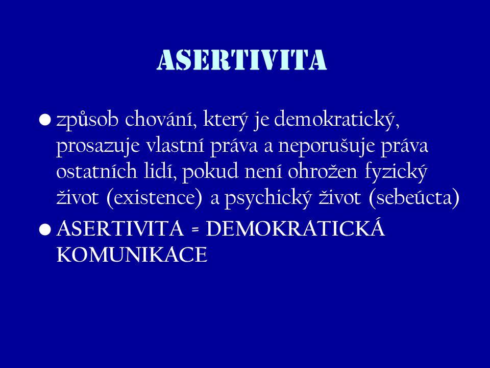ASERTIVITA zp ů sob chování, který je demokratický, prosazuje vlastní práva a neporušuje práva ostatních lidí, pokud není ohrožen fyzický život (exist