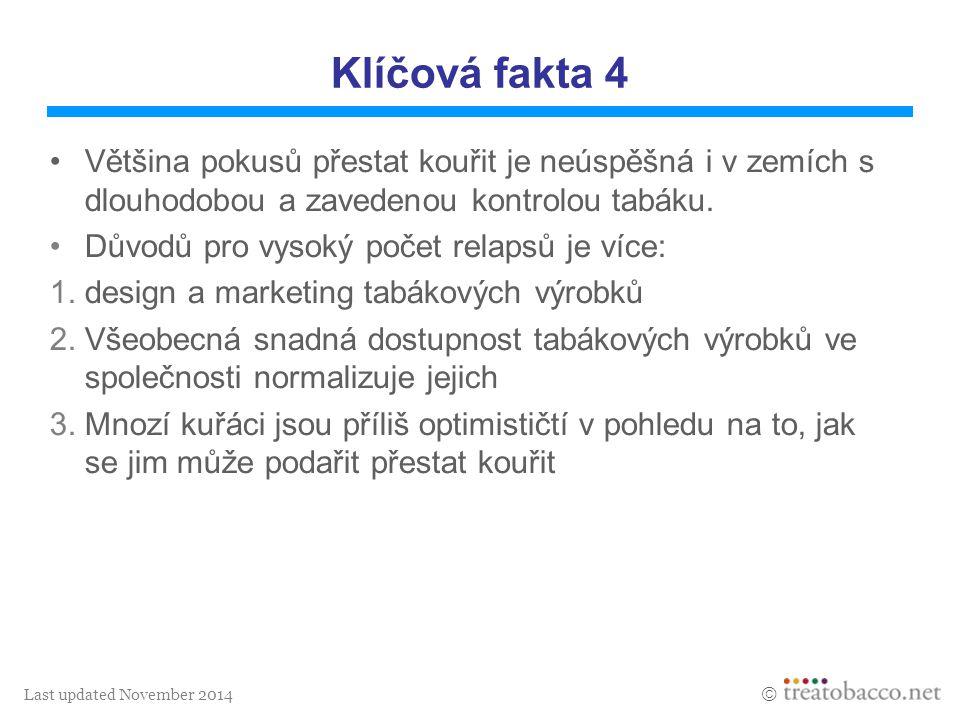 Last updated November 2014  Klíčová fakta 4 Většina pokusů přestat kouřit je neúspěšná i v zemích s dlouhodobou a zavedenou kontrolou tabáku. Důvodů