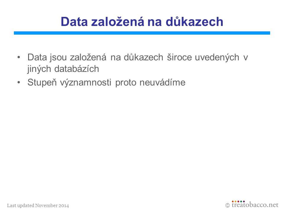 Last updated November 2014  Data založená na důkazech Data jsou založená na důkazech široce uvedených v jiných databázích Stupeň významnosti proto ne