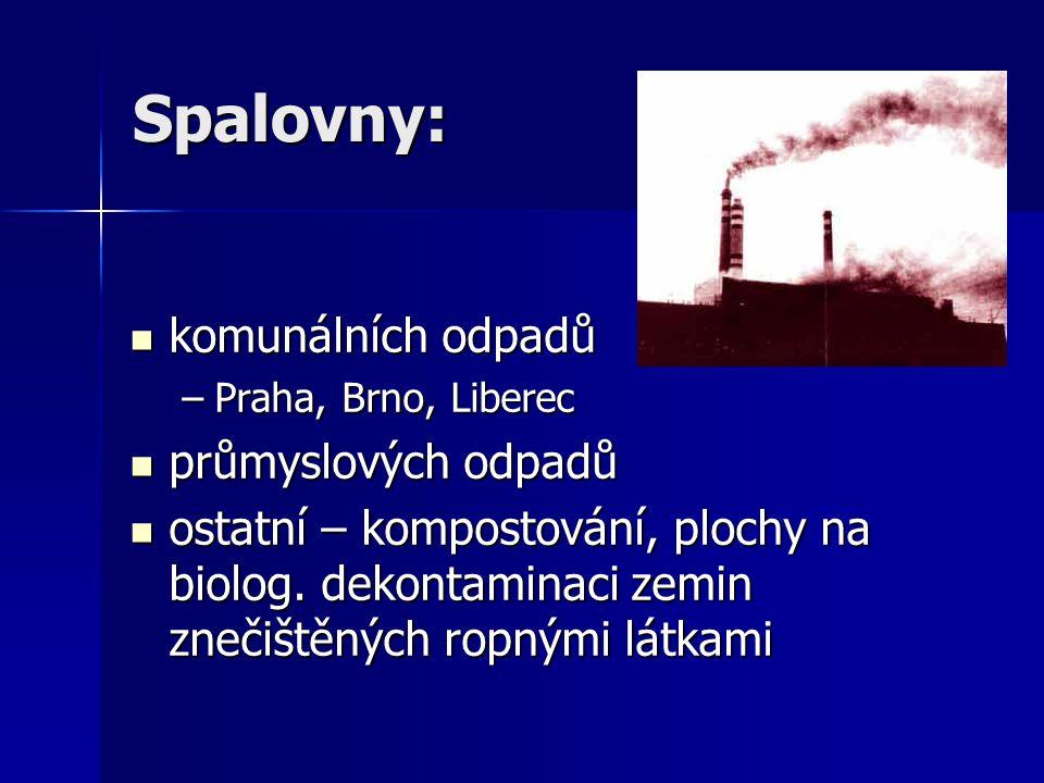 Spalovny: komunálních odpadů komunálních odpadů –Praha, Brno, Liberec průmyslových odpadů průmyslových odpadů ostatní – kompostování, plochy na biolog