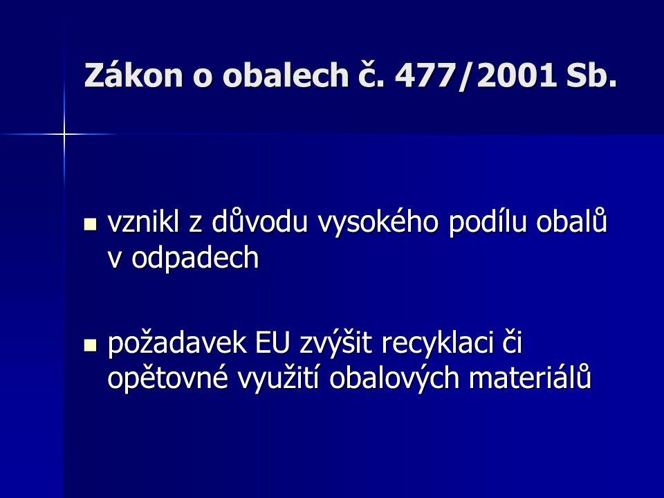Zákon o obalech č. 477/2001 Sb. vznikl z důvodu vysokého podílu obalů v odpadech vznikl z důvodu vysokého podílu obalů v odpadech požadavek EU zvýšit