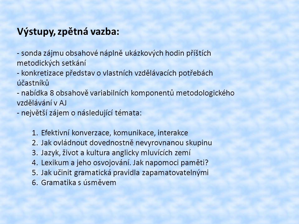 Sborník příkladů dobré praxe: - Co se mi osvědčilo ve výuce.