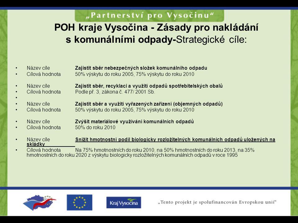 POH kraje Vysočina - Zásady pro nakládání s komunálními odpady-Strategické cíle: Název cíleZajistit sběr nebezpečných složek komunálního odpadu Cílová