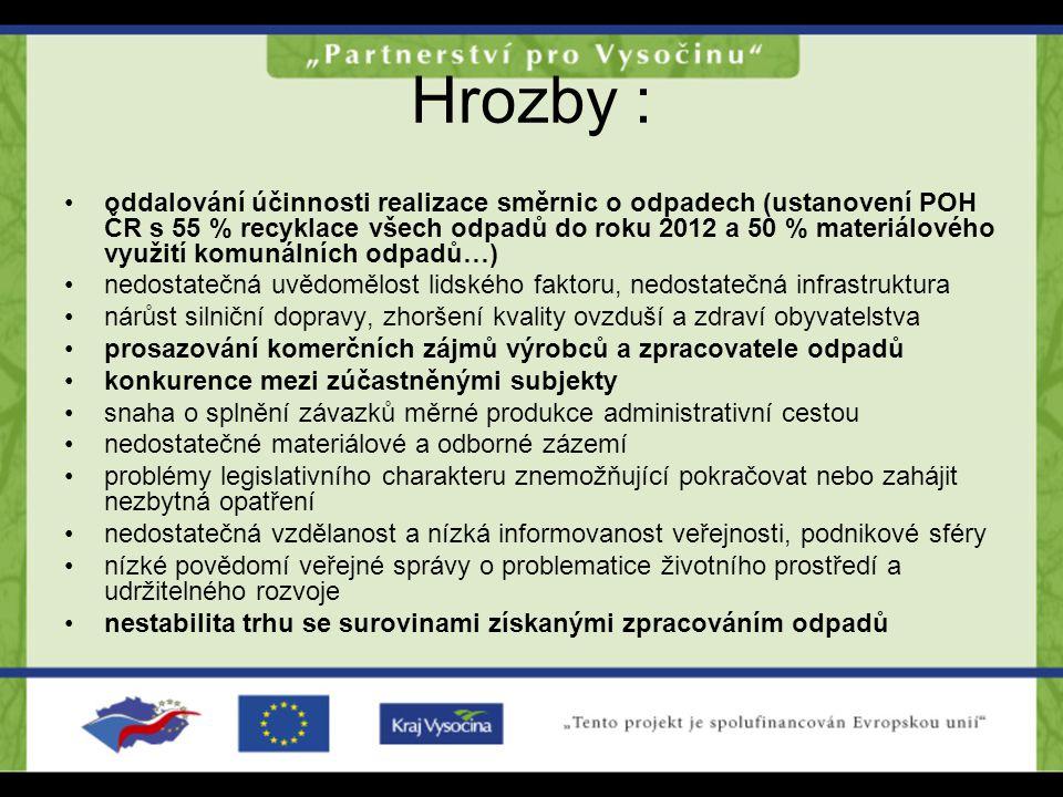 Hrozby : oddalování účinnosti realizace směrnic o odpadech (ustanovení POH ČR s 55 % recyklace všech odpadů do roku 2012 a 50 % materiálového využití