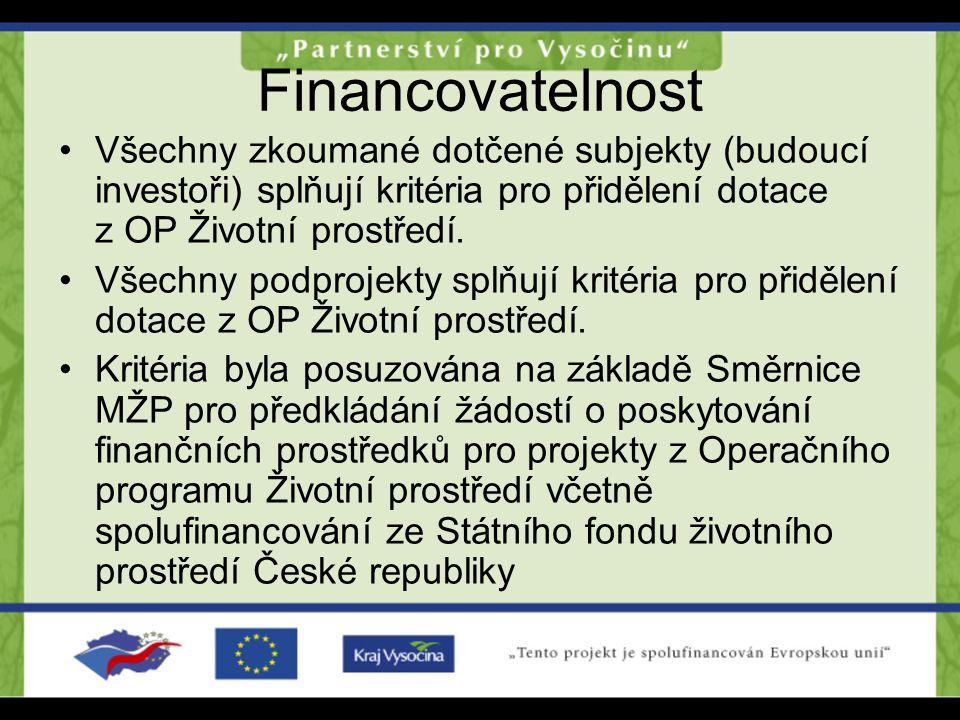 Financovatelnost Všechny zkoumané dotčené subjekty (budoucí investoři) splňují kritéria pro přidělení dotace z OP Životní prostředí. Všechny podprojek