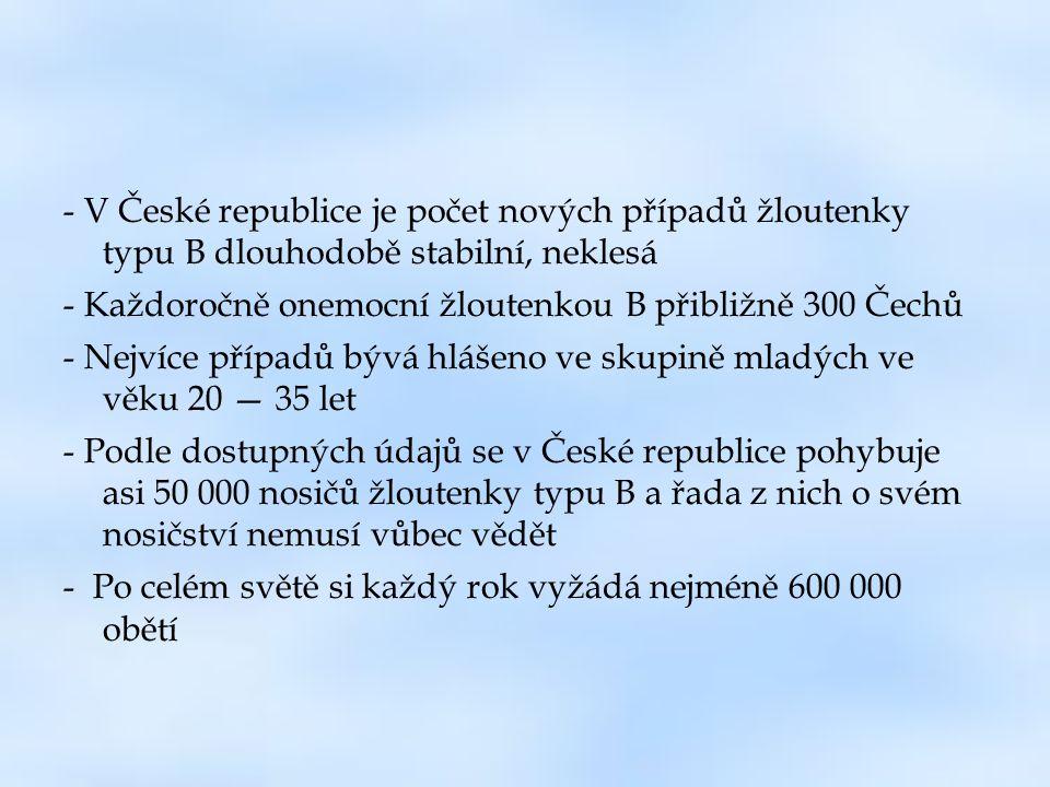 - V České republice je počet nových případů žloutenky typu B dlouhodobě stabilní, neklesá - Každoročně onemocní žloutenkou B přibližně 300 Čechů - Nej