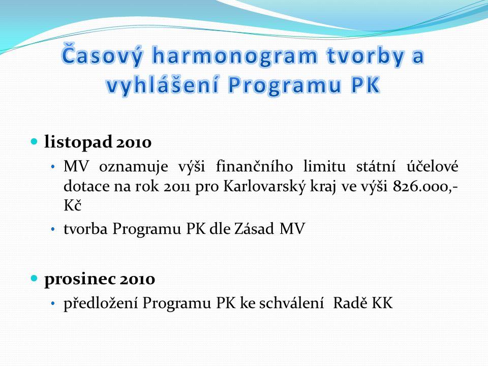 listopad 2010 MV oznamuje výši finančního limitu státní účelové dotace na rok 2011 pro Karlovarský kraj ve výši 826.000,- Kč tvorba Programu PK dle Zásad MV prosinec 2010 předložení Programu PK ke schválení Radě KK
