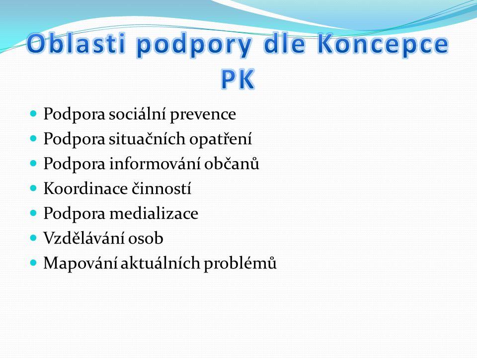 Podpora sociální prevence Podpora situačních opatření Podpora informování občanů Koordinace činností Podpora medializace Vzdělávání osob Mapování aktu