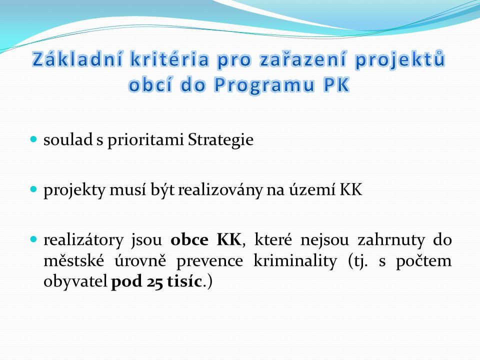 soulad s prioritami Strategie projekty musí být realizovány na území KK realizátory jsou obce KK, které nejsou zahrnuty do městské úrovně prevence kriminality (tj.