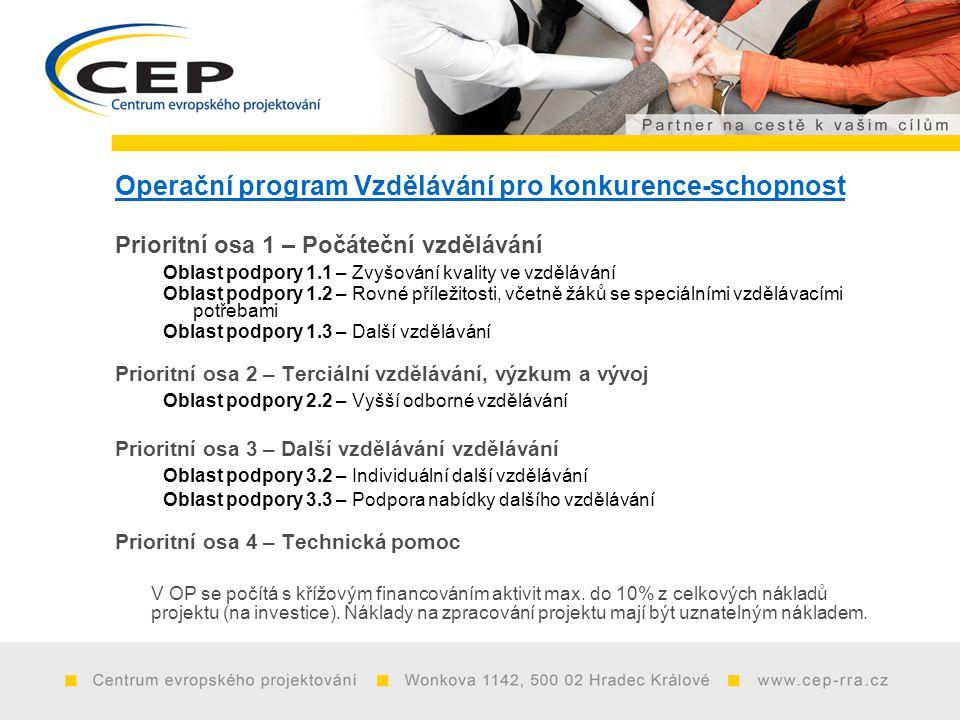 Operační program Vzdělávání pro konkurence-schopnost Prioritní osa 1 – Počáteční vzdělávání Oblast podpory 1.1 – Zvyšování kvality ve vzdělávání Oblast podpory 1.2 – Rovné příležitosti, včetně žáků se speciálními vzdělávacími potřebami Oblast podpory 1.3 – Další vzdělávání Prioritní osa 2 – Terciální vzdělávání, výzkum a vývoj Oblast podpory 2.2 – Vyšší odborné vzdělávání Prioritní osa 3 – Další vzdělávání vzdělávání Oblast podpory 3.2 – Individuální další vzdělávání Oblast podpory 3.3 – Podpora nabídky dalšího vzdělávání Prioritní osa 4 – Technická pomoc V OP se počítá s křížovým financováním aktivit max.