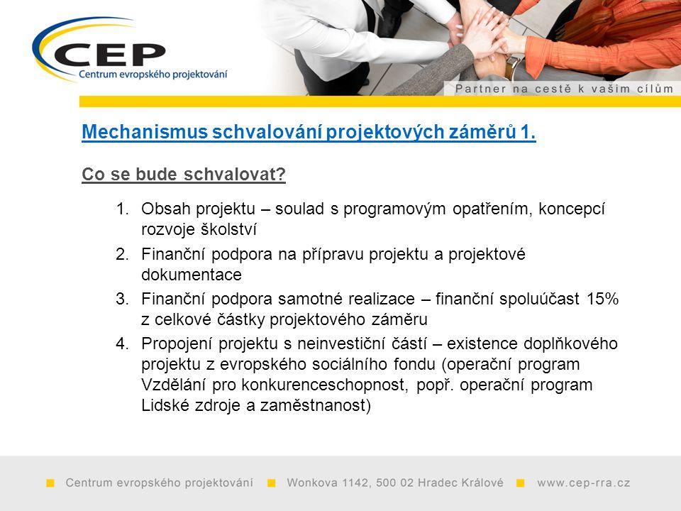 Mechanismus schvalování projektových záměrů 1. Co se bude schvalovat.