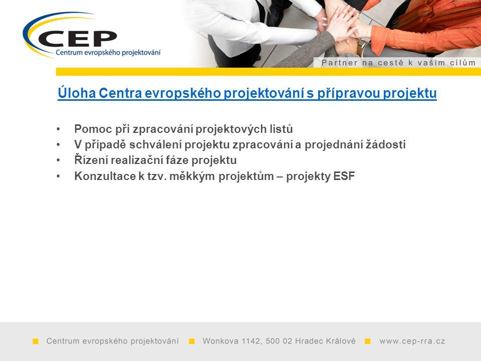 Úloha Centra evropského projektování s přípravou projektu Pomoc při zpracování projektových listů V případě schválení projektu zpracování a projednání žádosti Řízení realizační fáze projektu Konzultace k tzv.