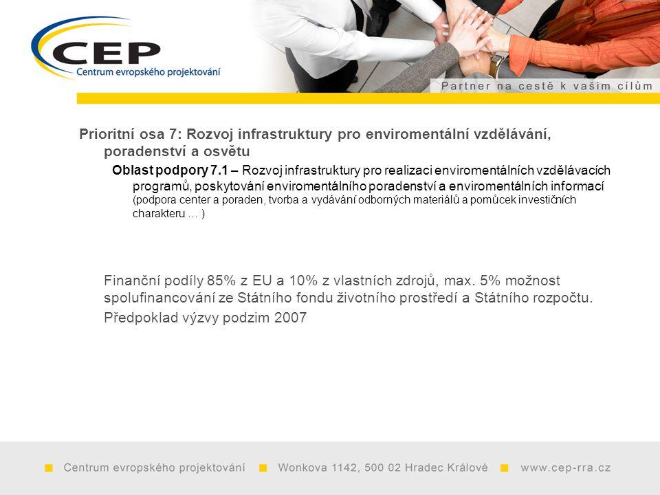 Prioritní osa 7: Rozvoj infrastruktury pro enviromentální vzdělávání, poradenství a osvětu Oblast podpory 7.1 – Rozvoj infrastruktury pro realizaci enviromentálních vzdělávacích programů, poskytování enviromentálního poradenství a enviromentálních informací (podpora center a poraden, tvorba a vydávání odborných materiálů a pomůcek investičních charakteru … ) Finanční podíly 85% z EU a 10% z vlastních zdrojů, max.