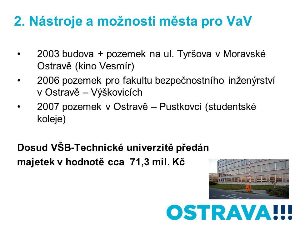 2. Nástroje a možnosti města pro VaV 2003 budova + pozemek na ul.