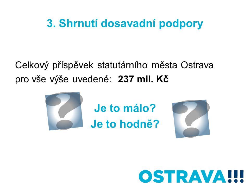 3. Shrnutí dosavadní podpory Celkový příspěvek statutárního města Ostrava pro vše výše uvedené: 237 mil. Kč Je to málo? Je to hodně?
