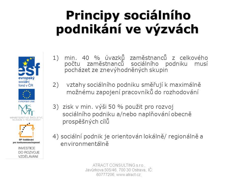 """2014 - 2020  Integrovaný regionální operační program (IROP)  specifický cíl 2.2: """"Vznik nových a rozvoj existujících podnikatelských aktivit v oblasti sociálního podnikání  podpora podnikatelského prostředí zohledňující potřeby a specifika cílových skupin při jejich začleňování na trh práce a zohledňující potřeby a možnosti regionu ATRACT CONSULTING s.r.o., Javůrkova 505/46, 700 30 Ostrava, IČ: 60777206, www.atract.cz;"""