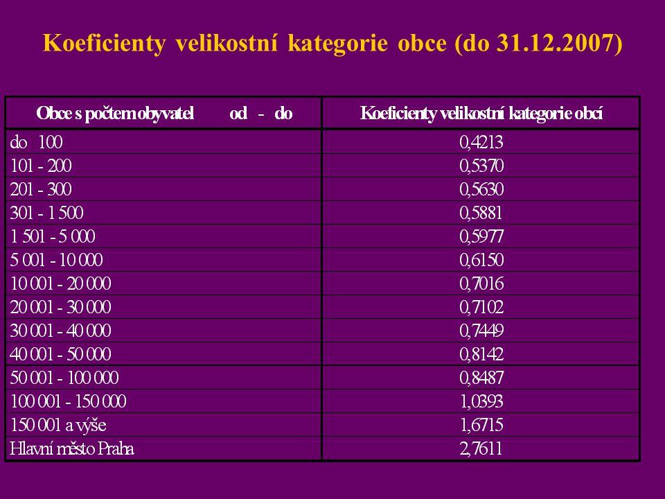 Koeficienty velikostní kategorie obce (do 31.12.2007)