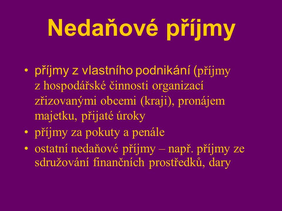 Nedaňové příjmy příjmy z vlastního podnikání ( příjmy z hospodářské činnosti organizací zřizovanými obcemi (kraji), pronájem majetku, přijaté úroky př