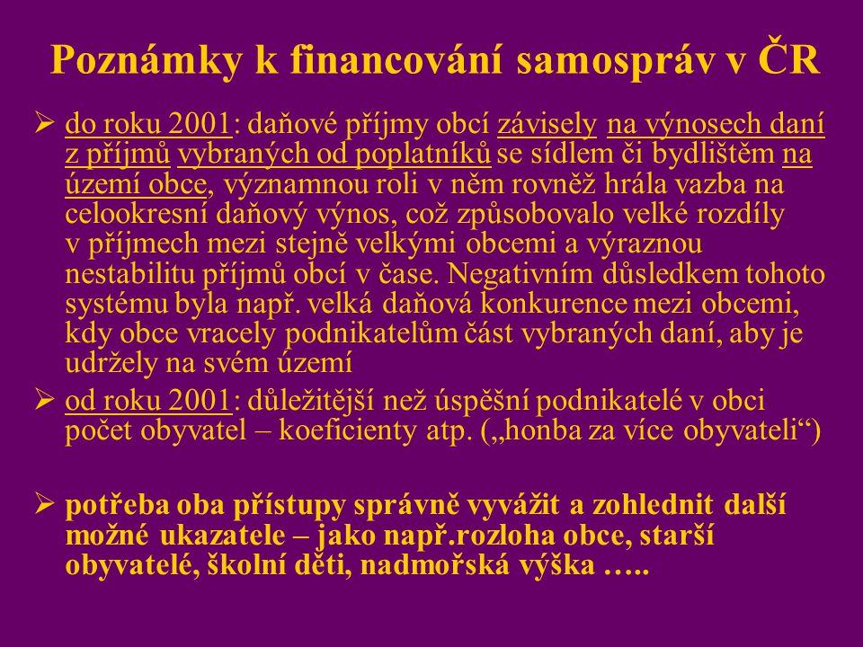 Poznámky k financování samospráv v ČR  do roku 2001: daňové příjmy obcí závisely na výnosech daní z příjmů vybraných od poplatníků se sídlem či bydli