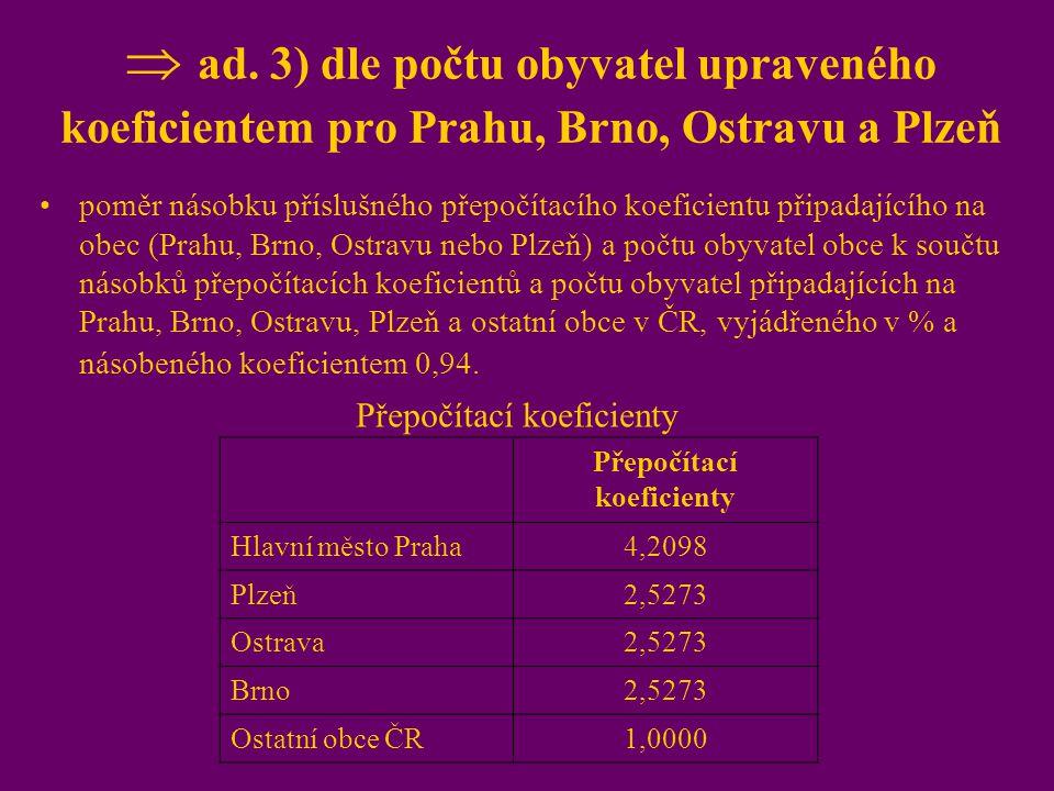  ad. 3) dle počtu obyvatel upraveného koeficientem pro Prahu, Brno, Ostravu a Plzeň poměr násobku příslušného přepočítacího koeficientu připadajícího