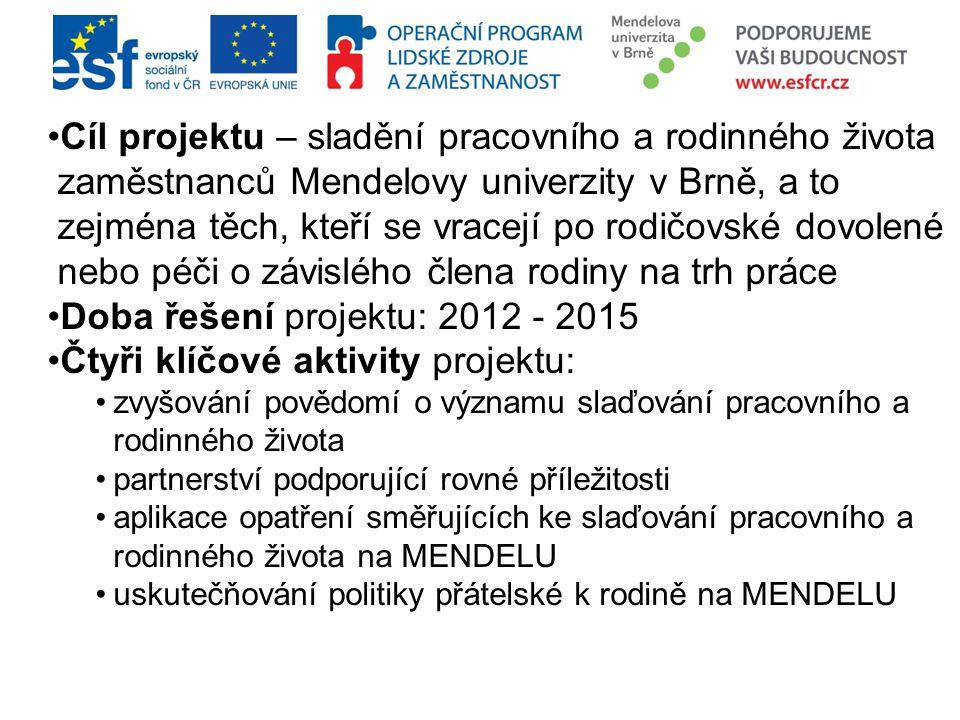 Cíl projektu – sladění pracovního a rodinného života zaměstnanců Mendelovy univerzity v Brně, a to zejména těch, kteří se vracejí po rodičovské dovole