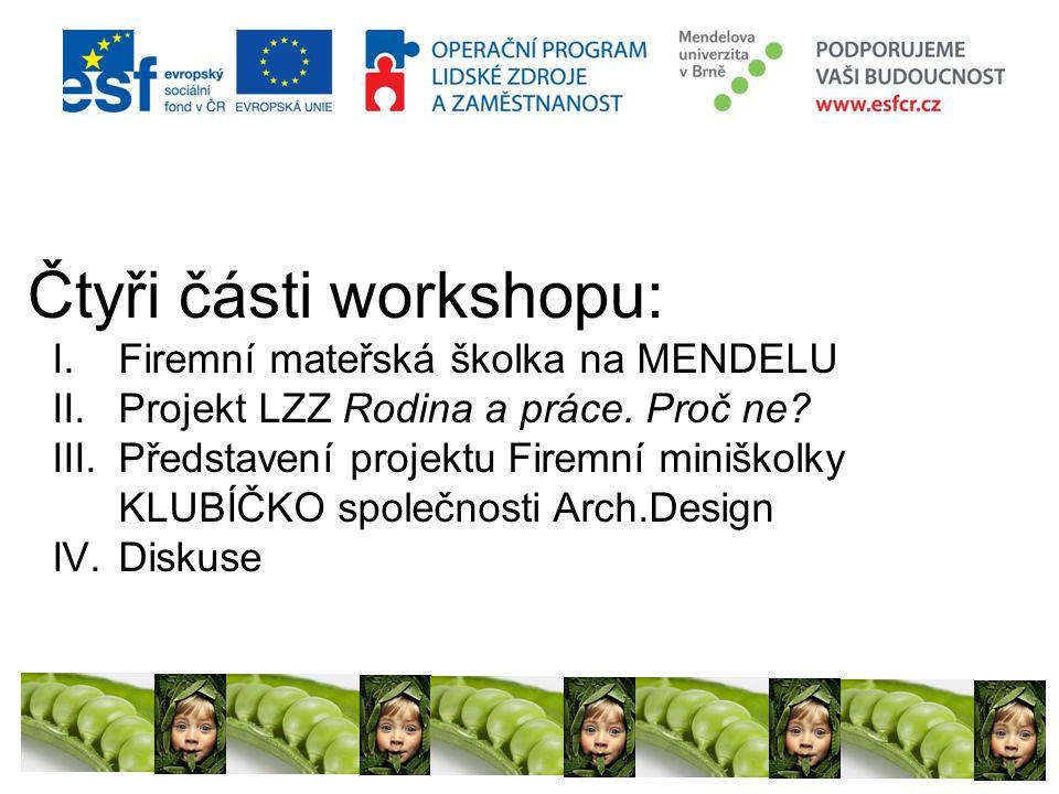 Čtyři části workshopu: I.Firemní mateřská školka na MENDELU II.Projekt LZZ Rodina a práce.