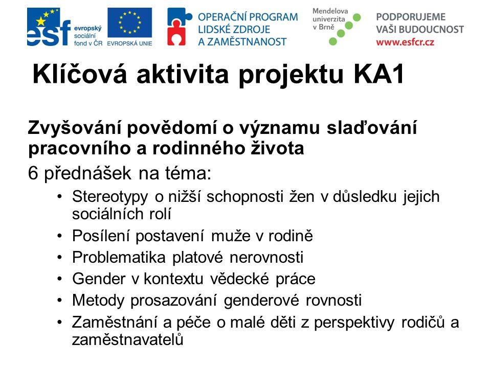 Klíčová aktivita projektu KA1 Zvyšování povědomí o významu slaďování pracovního a rodinného života 6 přednášek na téma: Stereotypy o nižší schopnosti